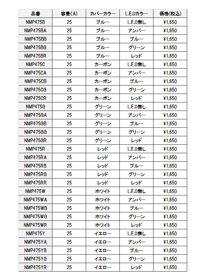 NMP-0197